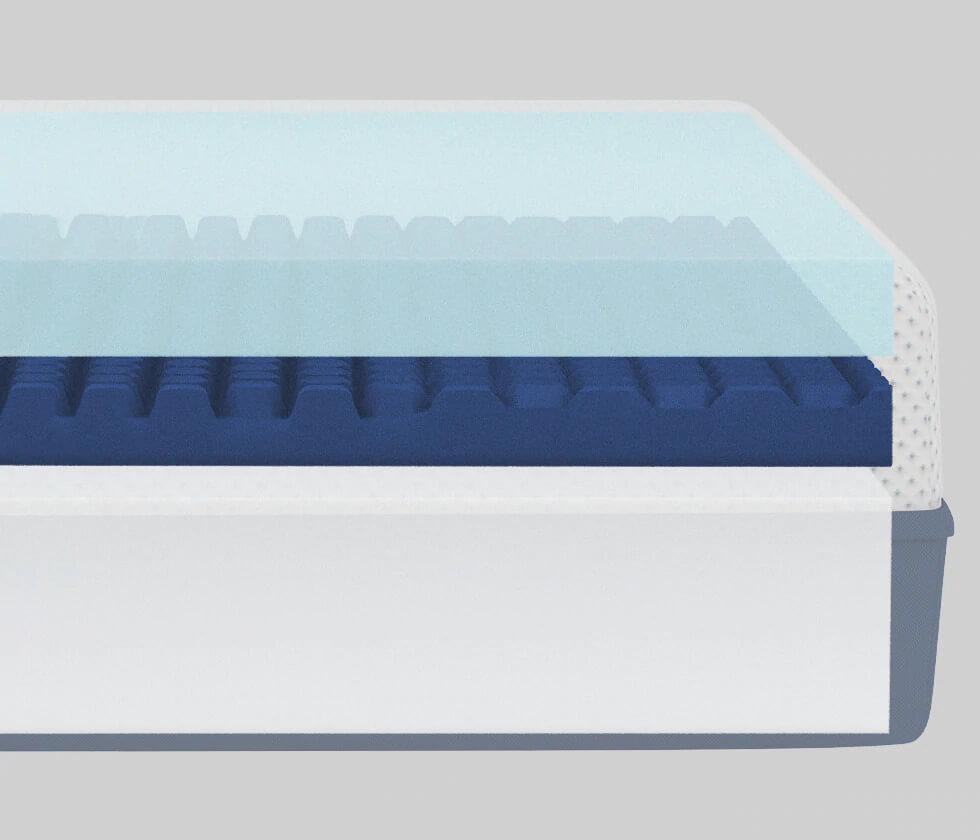 amerisleep as3 layers - SleepSharp