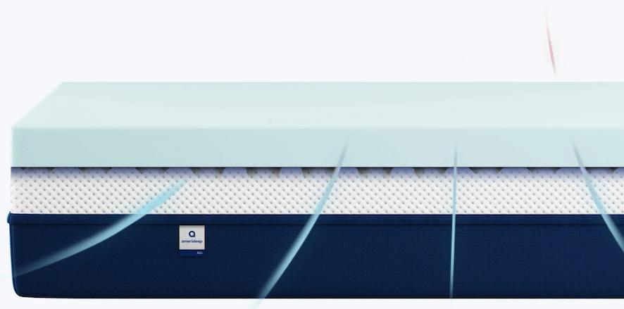 amerisleep temperature control 1 - SleepSharp