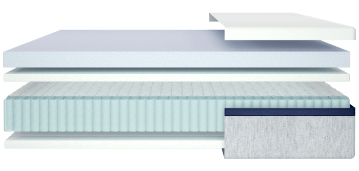 helix mattress midnight layers - SleepSharp