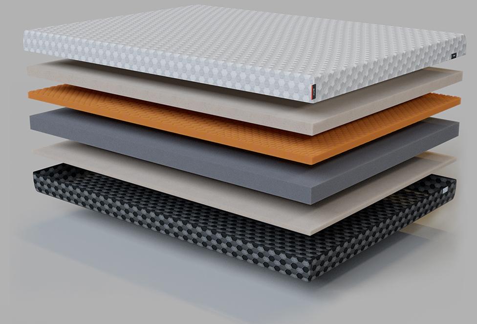 layla mattress layers - SleepSharp