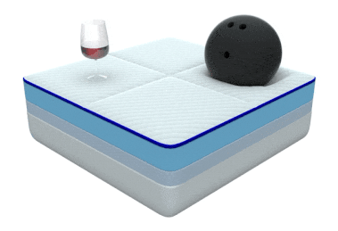 no motion transfer nectar mattress - SleepSharp